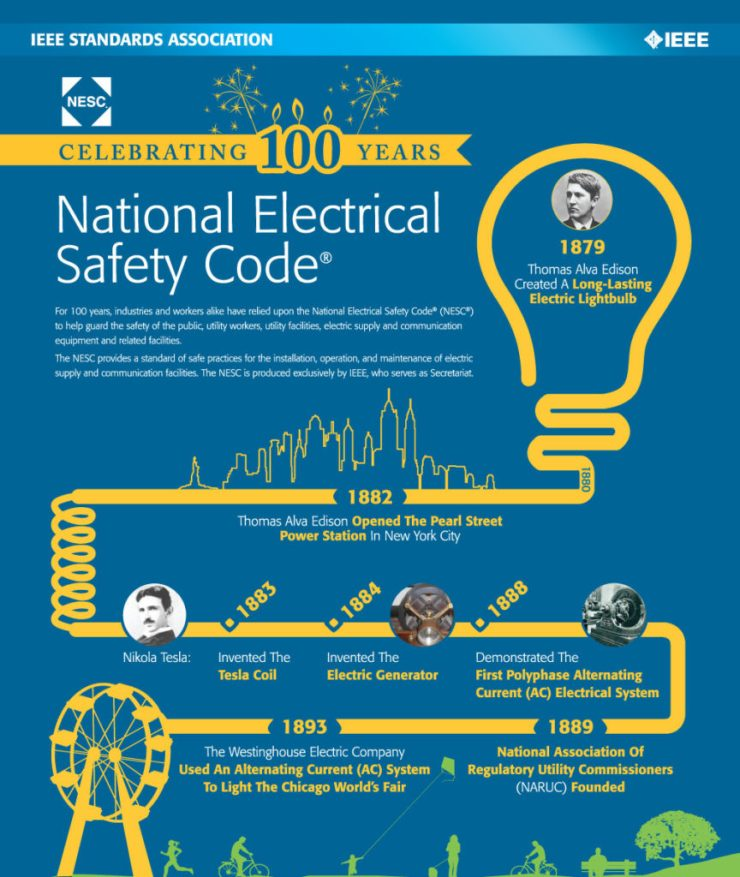 Infographic of electrical innovations courtesy NESC