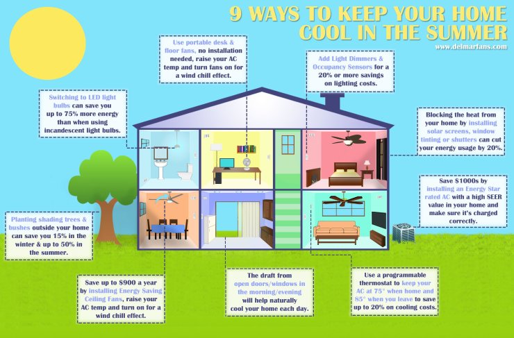 Home efficiency tips